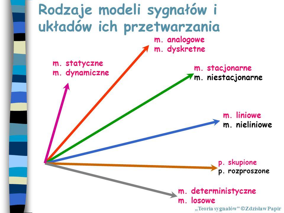 Rodzaje modeli sygnałów i układów ich przetwarzania