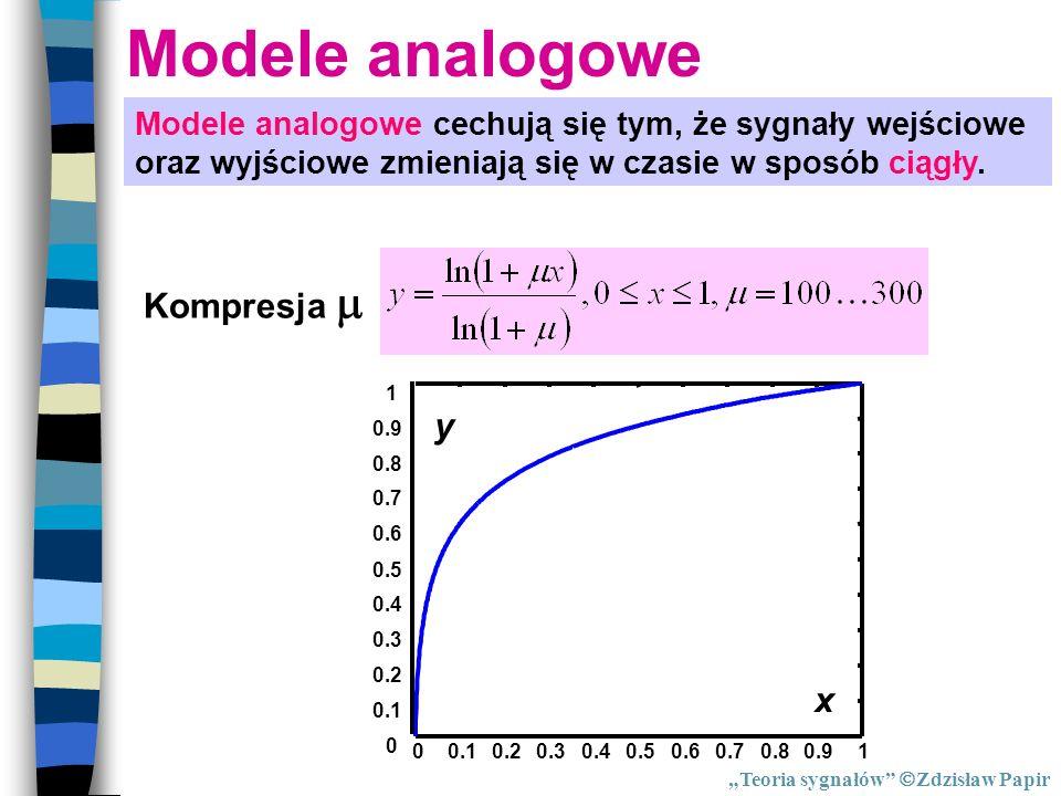 Modele analogowe Kompresja  y x
