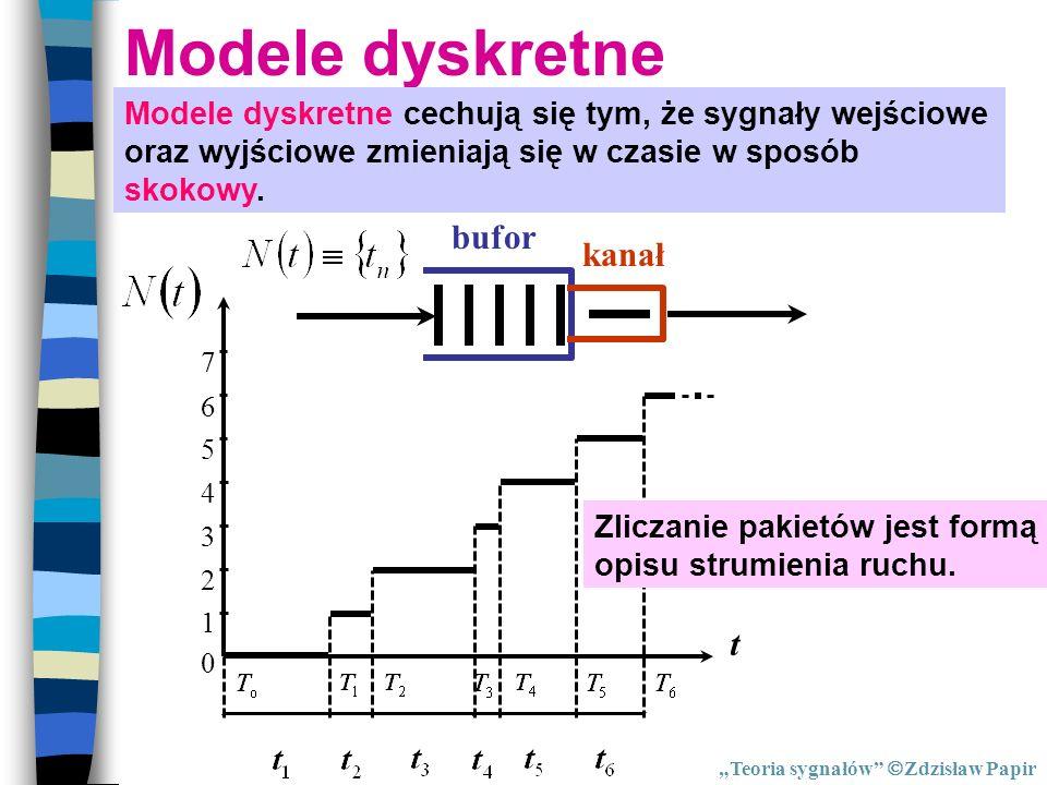 Modele dyskretne bufor kanał t
