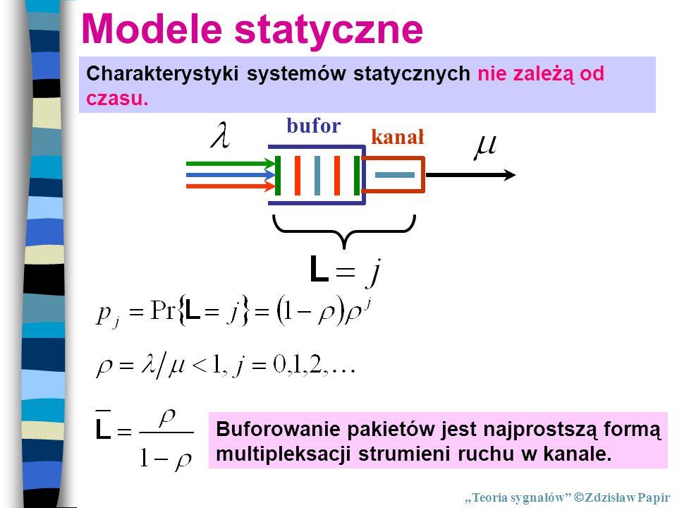 Modele statyczne bufor kanał