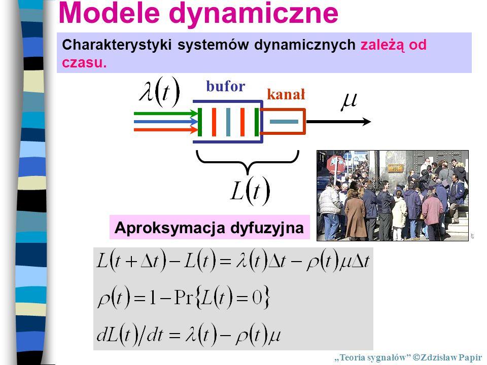Modele dynamiczne bufor kanał Aproksymacja dyfuzyjna