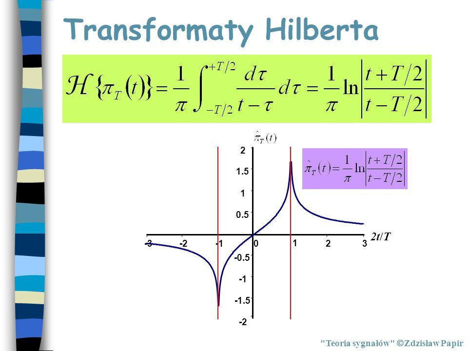 Transformaty Hilberta