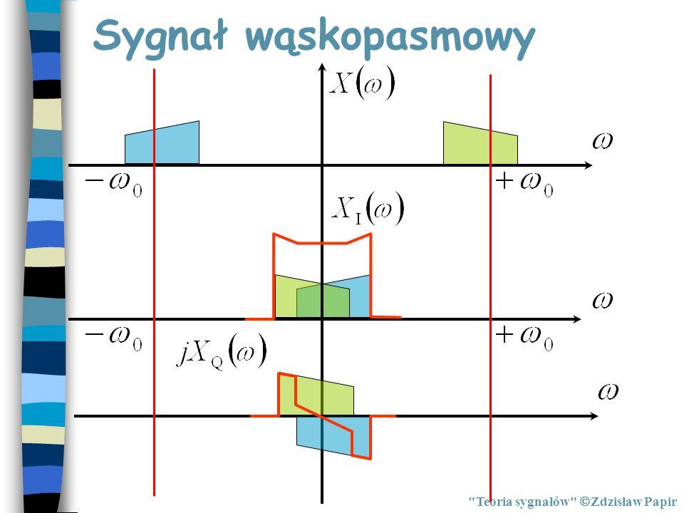 Sygnał wąskopasmowy Teoria sygnałów Zdzisław Papir