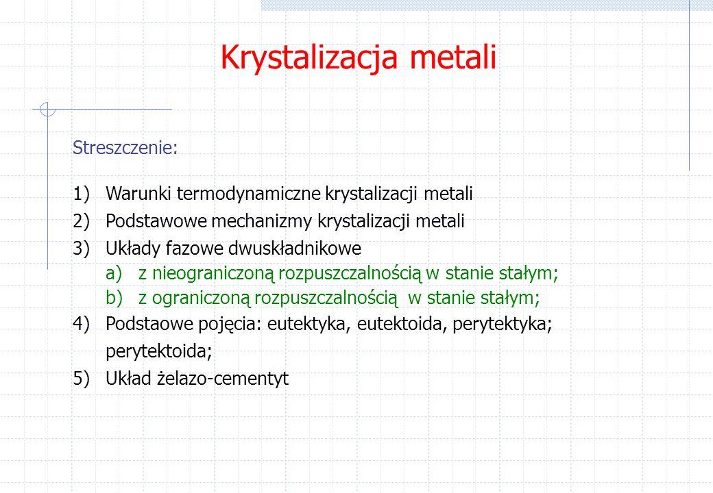 Krystalizacja metali Streszczenie: