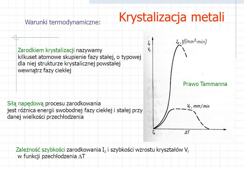 Warunki termodynamiczne:
