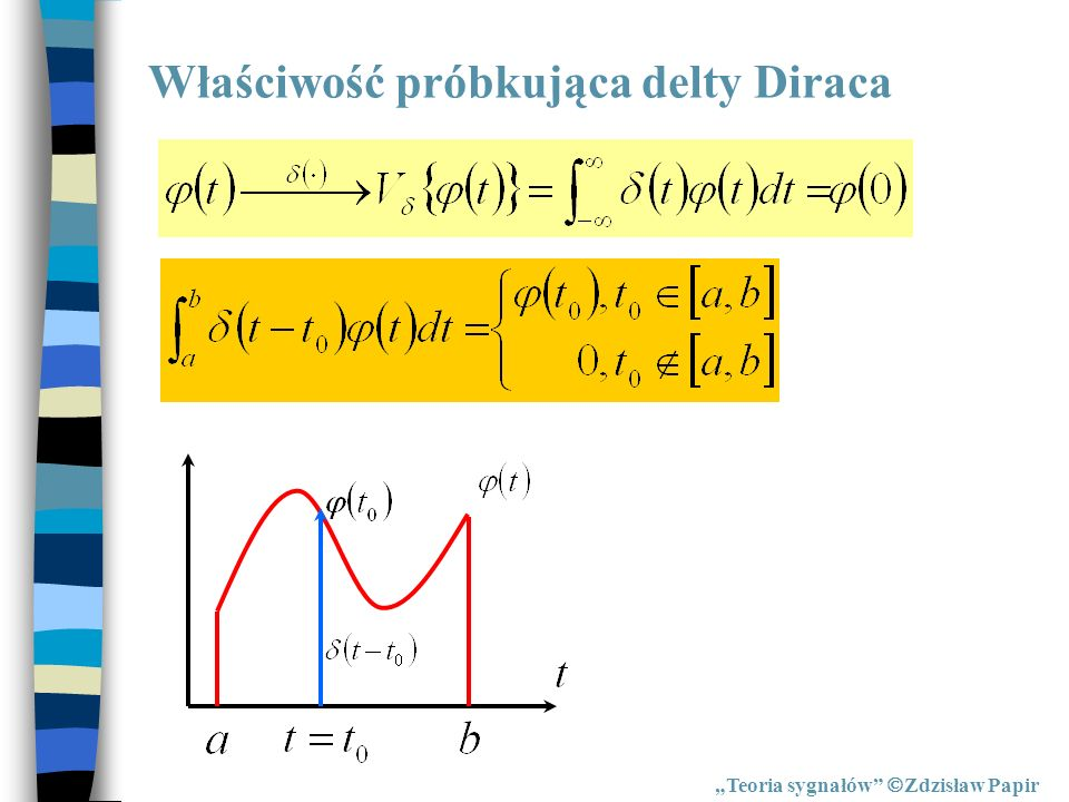 Właściwość próbkująca delty Diraca