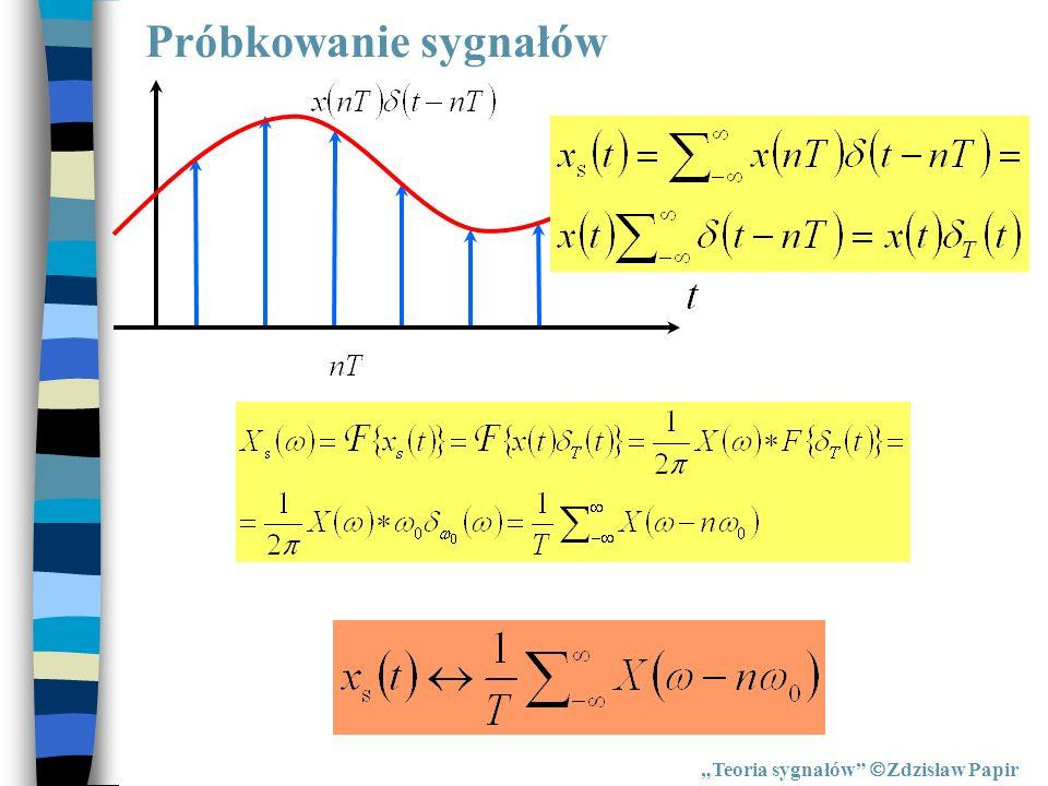 """Próbkowanie sygnałów """"Teoria sygnałów Zdzisław Papir"""
