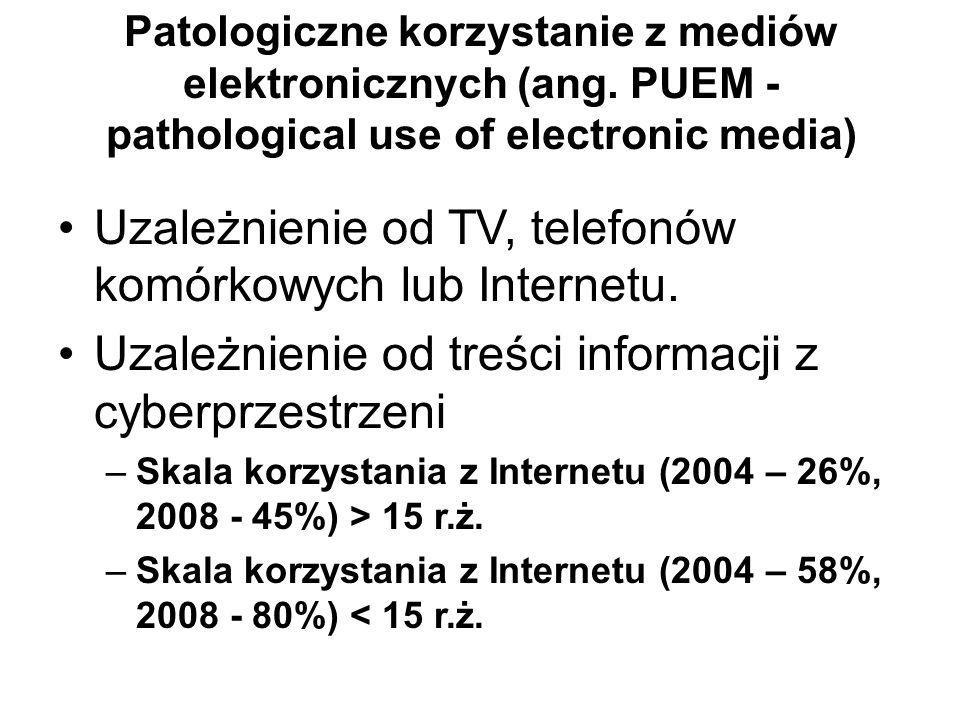 Uzależnienie od TV, telefonów komórkowych lub Internetu.