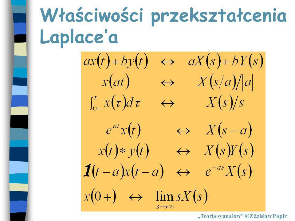 Właściwości przekształcenia Laplace'a