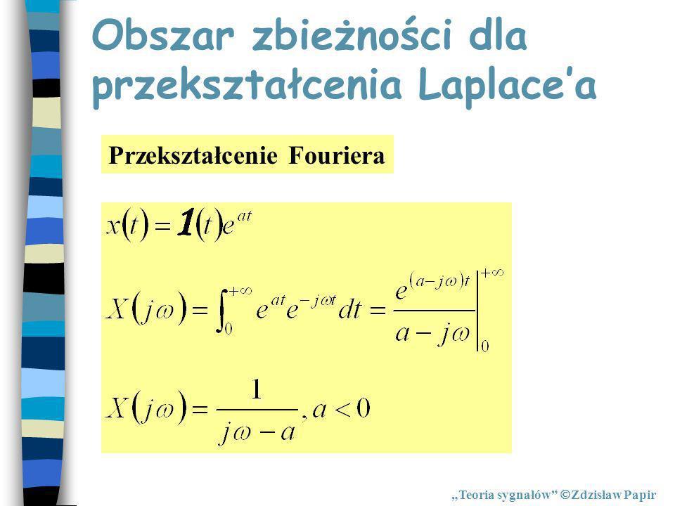 Obszar zbieżności dla przekształcenia Laplace'a