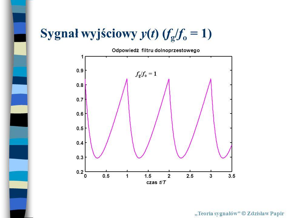 Sygnał wyjściowy y(t) (fg/fo = 1)