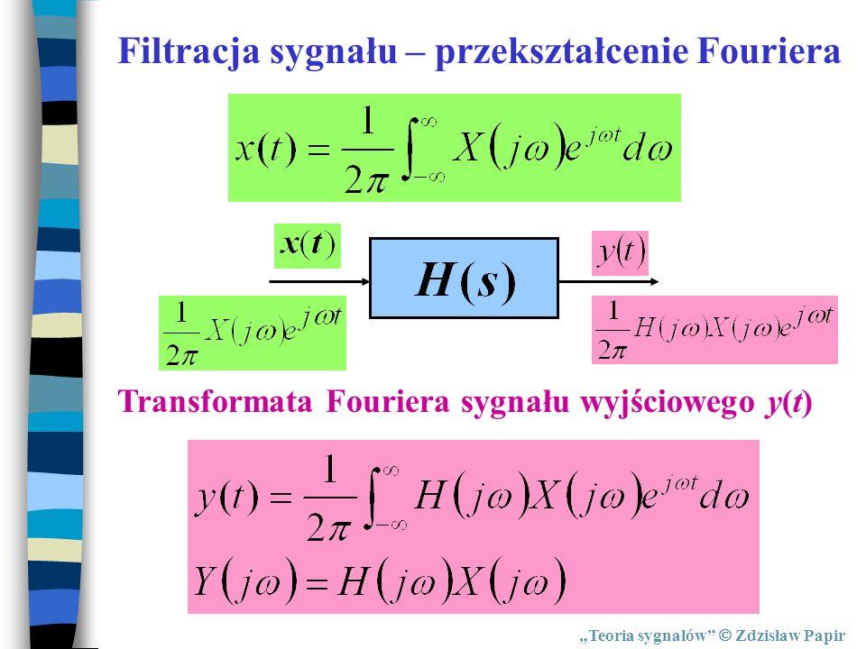 Filtracja sygnału – przekształcenie Fouriera