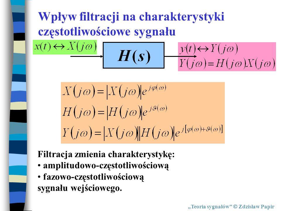 Wpływ filtracji na charakterystyki częstotliwościowe sygnału