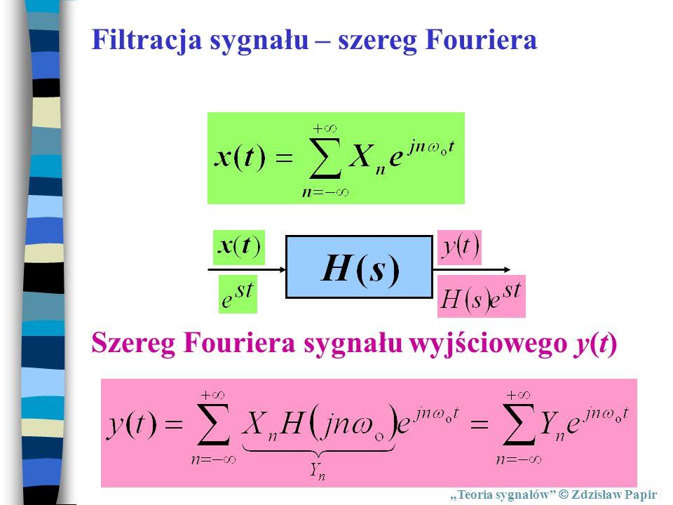 Filtracja sygnału – szereg Fouriera