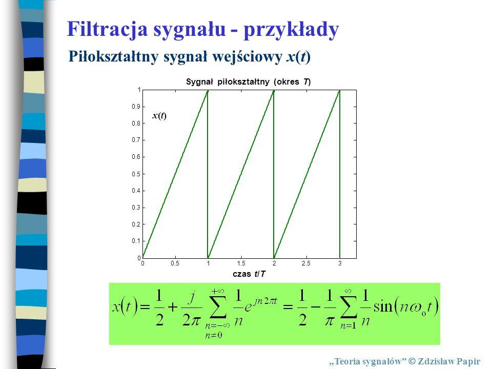 Piłokształtny sygnał wejściowy x(t)