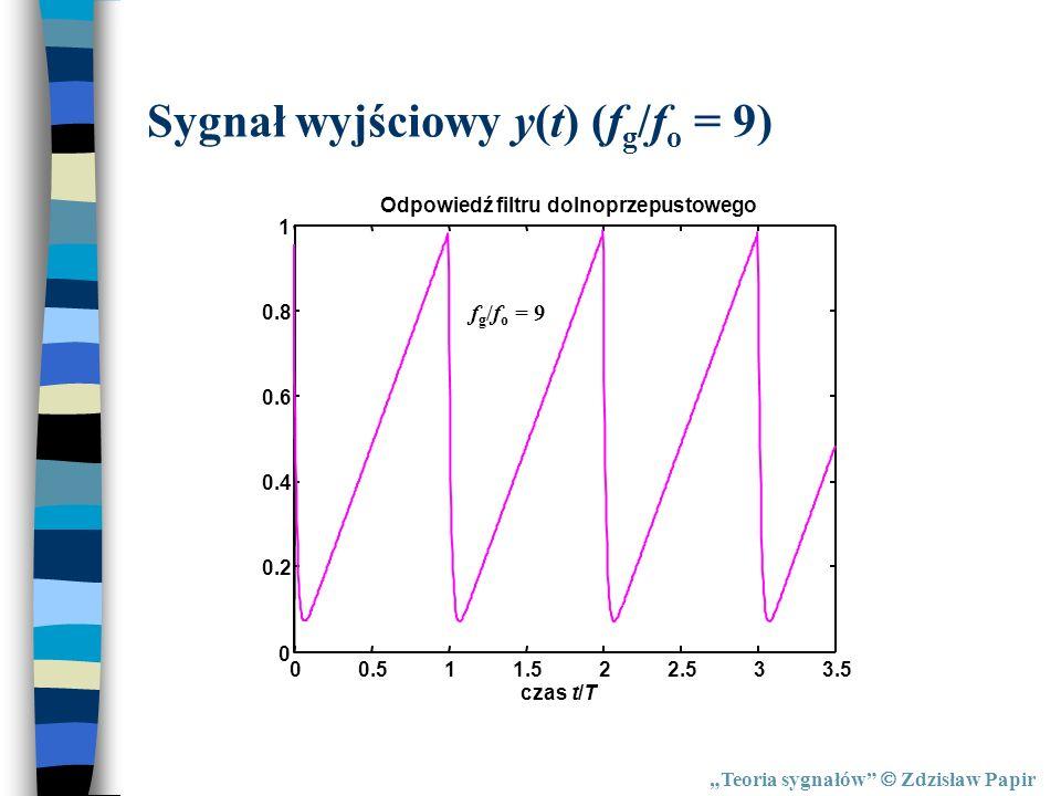 Sygnał wyjściowy y(t) (fg/fo = 9)