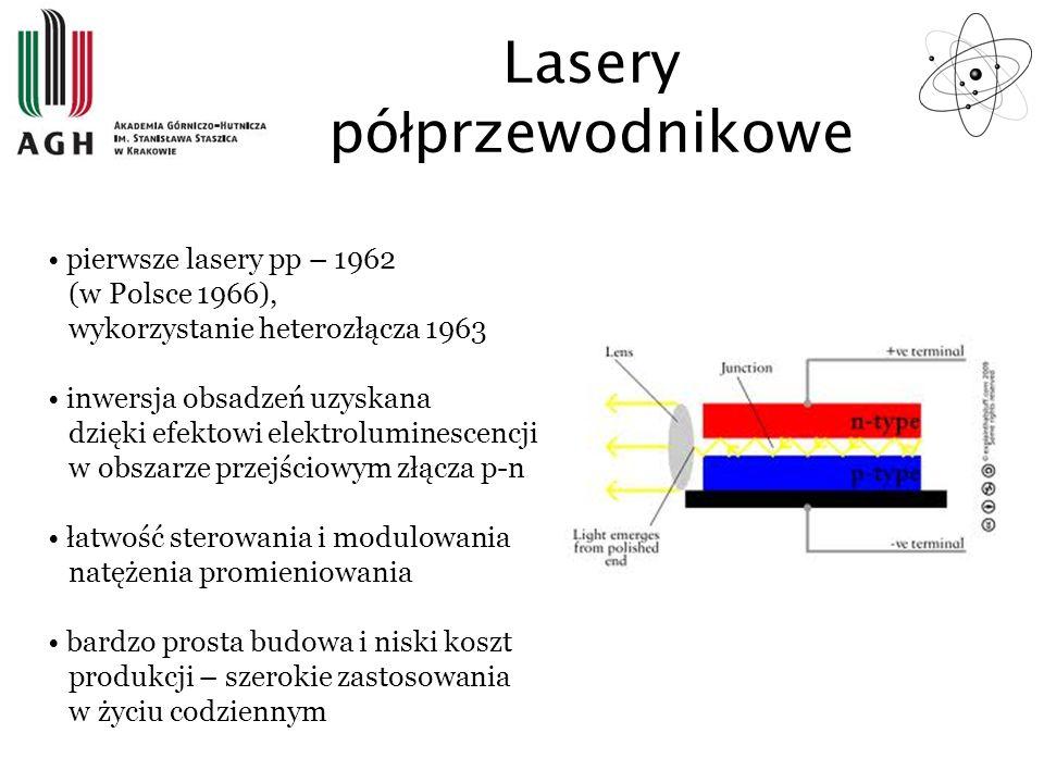 Lasery półprzewodnikowe