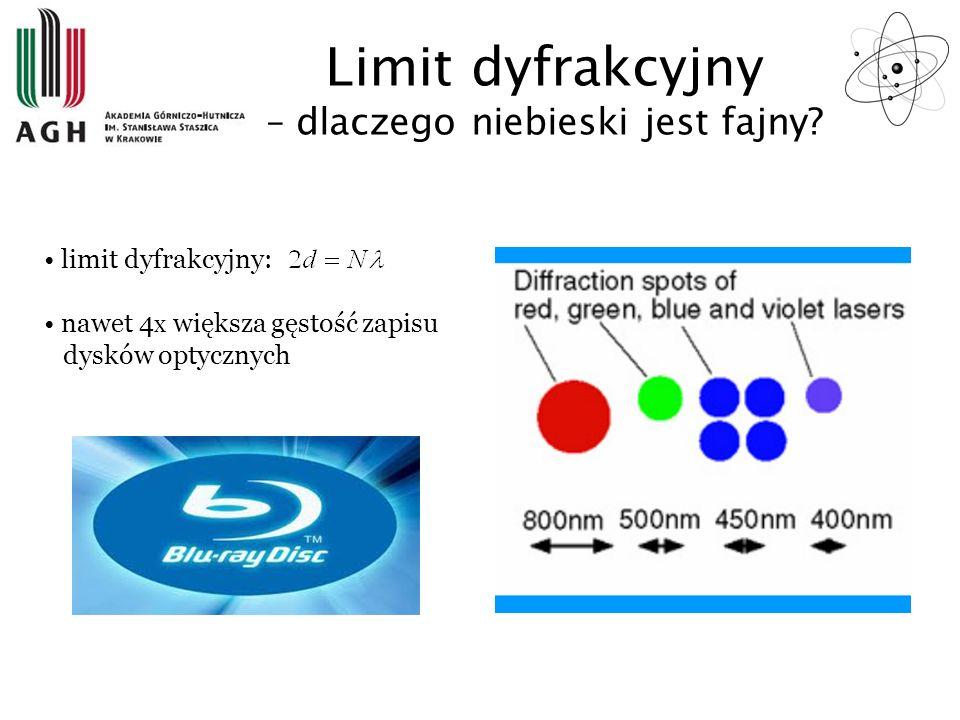 Limit dyfrakcyjny – dlaczego niebieski jest fajny