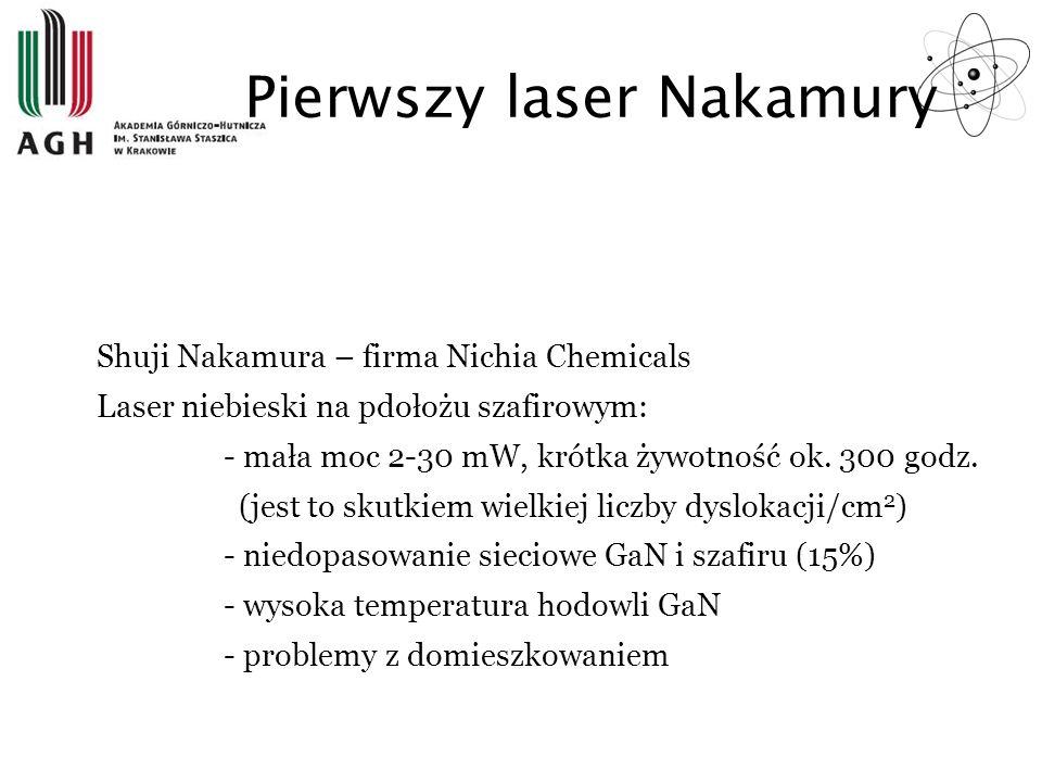 Pierwszy laser Nakamury