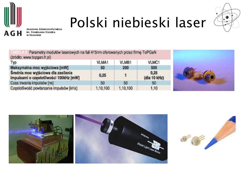 Polski niebieski laser
