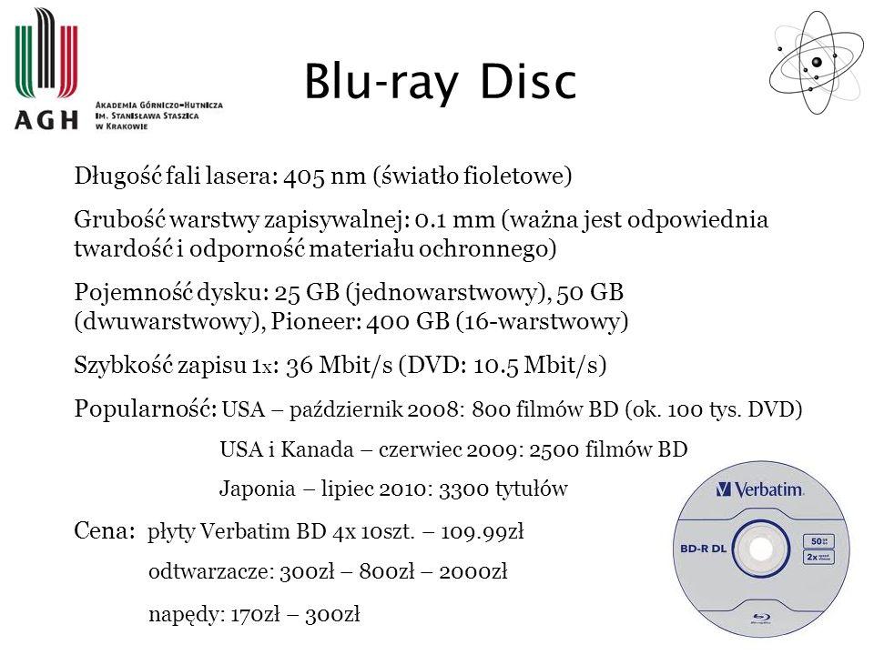 Blu-ray Disc Długość fali lasera: 405 nm (światło fioletowe)