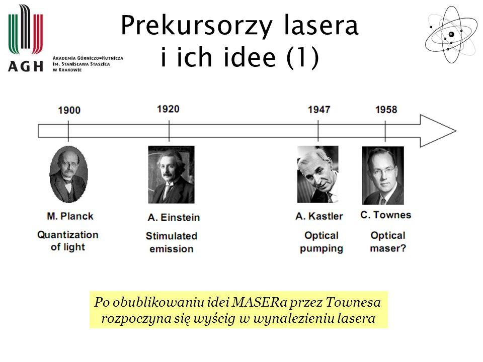 Prekursorzy lasera i ich idee (1)