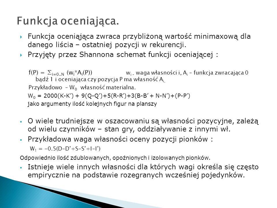 Funkcja oceniająca.Funkcja oceniąjąca zwraca przybliżoną wartość minimaxową dla danego liścia – ostatniej pozycji w rekurencji.