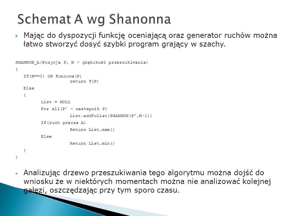 Schemat A wg Shanonna Mając do dyspozycji funkcję oceniającą oraz generator ruchów można łatwo stworzyć dosyć szybki program grający w szachy.