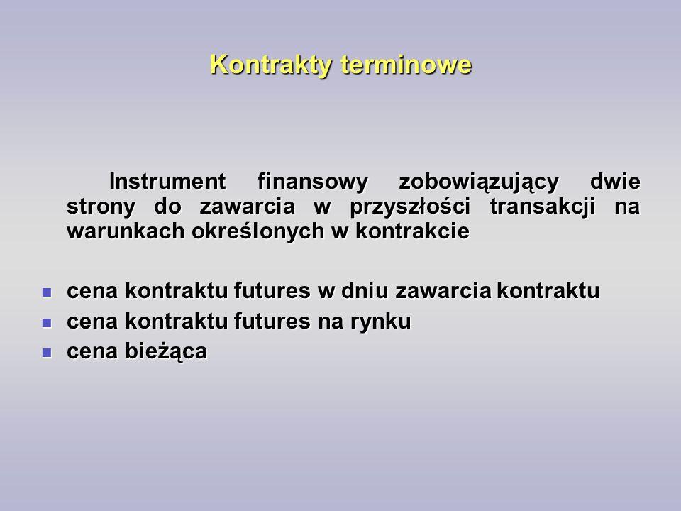 Kontrakty terminowe Instrument finansowy zobowiązujący dwie strony do zawarcia w przyszłości transakcji na warunkach określonych w kontrakcie.