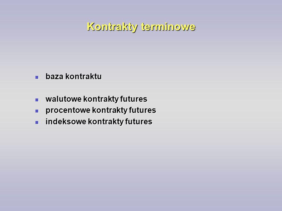 Kontrakty terminowe baza kontraktu walutowe kontrakty futures