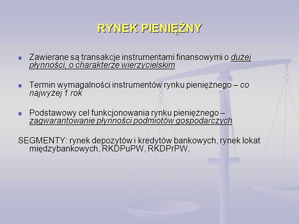 RYNEK PIENIĘŻNY Zawierane są transakcje instrumentami finansowymi o dużej płynności, o charakterze wierzycielskim.