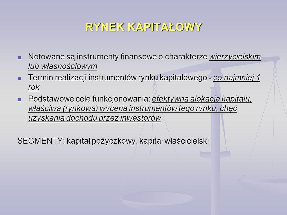 RYNEK KAPITAŁOWY Notowane są instrumenty finansowe o charakterze wierzycielskim lub własnościowym.