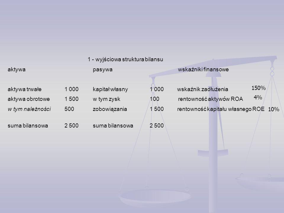 1 - wyjściowa struktura bilansu