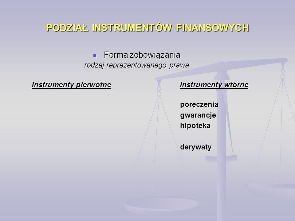 PODZIAŁ INSTRUMENTÓW FINANSOWYCH Instrumenty pierwotne