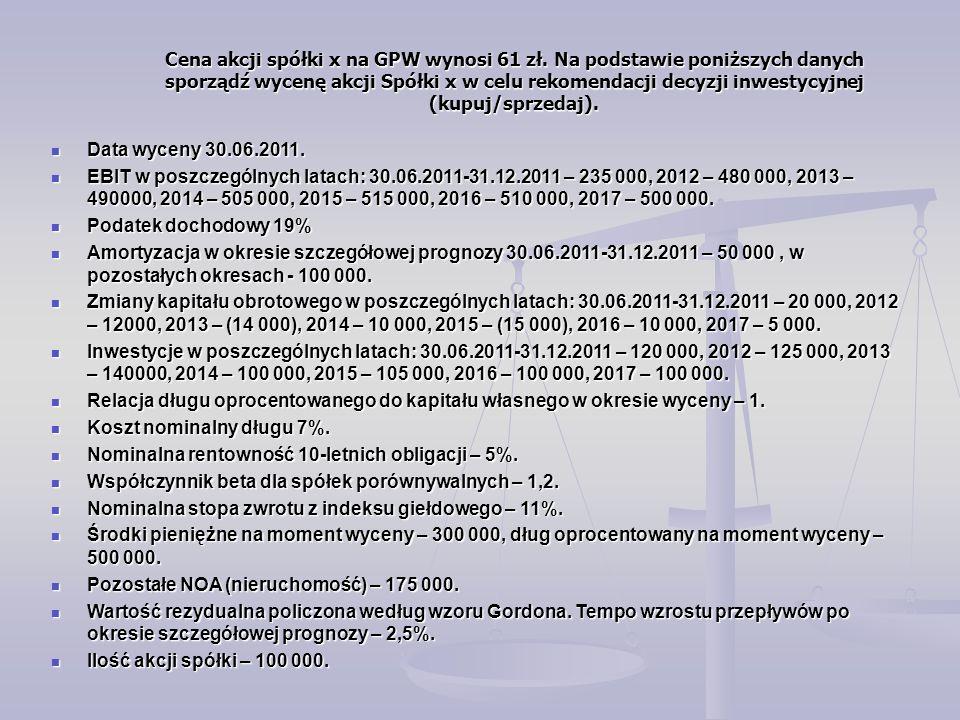 Cena akcji spółki x na GPW wynosi 61 zł
