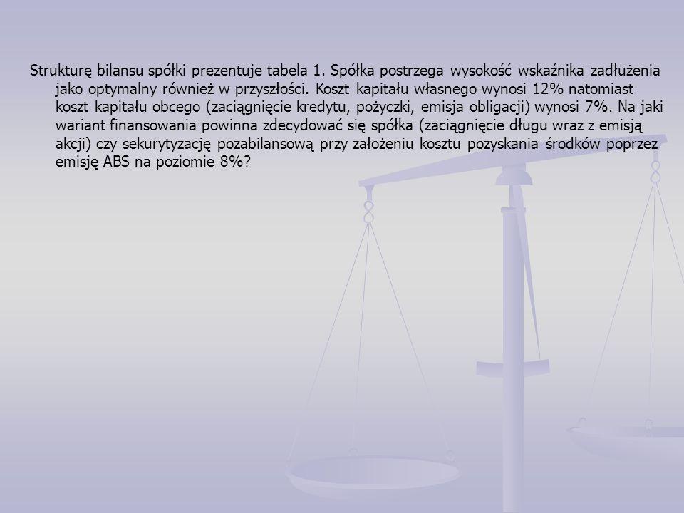 Strukturę bilansu spółki prezentuje tabela 1
