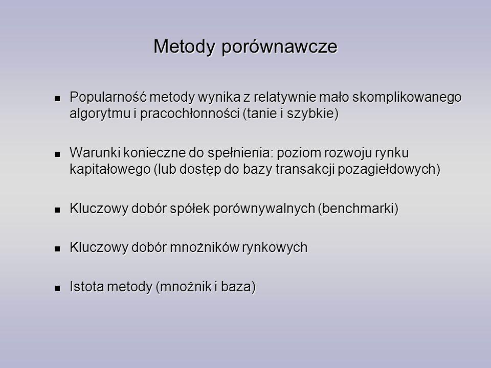Metody porównawcze Popularność metody wynika z relatywnie mało skomplikowanego algorytmu i pracochłonności (tanie i szybkie)