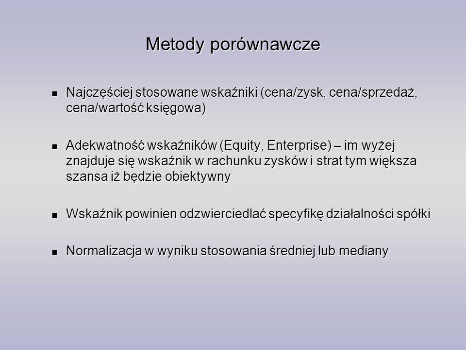 Metody porównawcze Najczęściej stosowane wskaźniki (cena/zysk, cena/sprzedaż, cena/wartość księgowa)