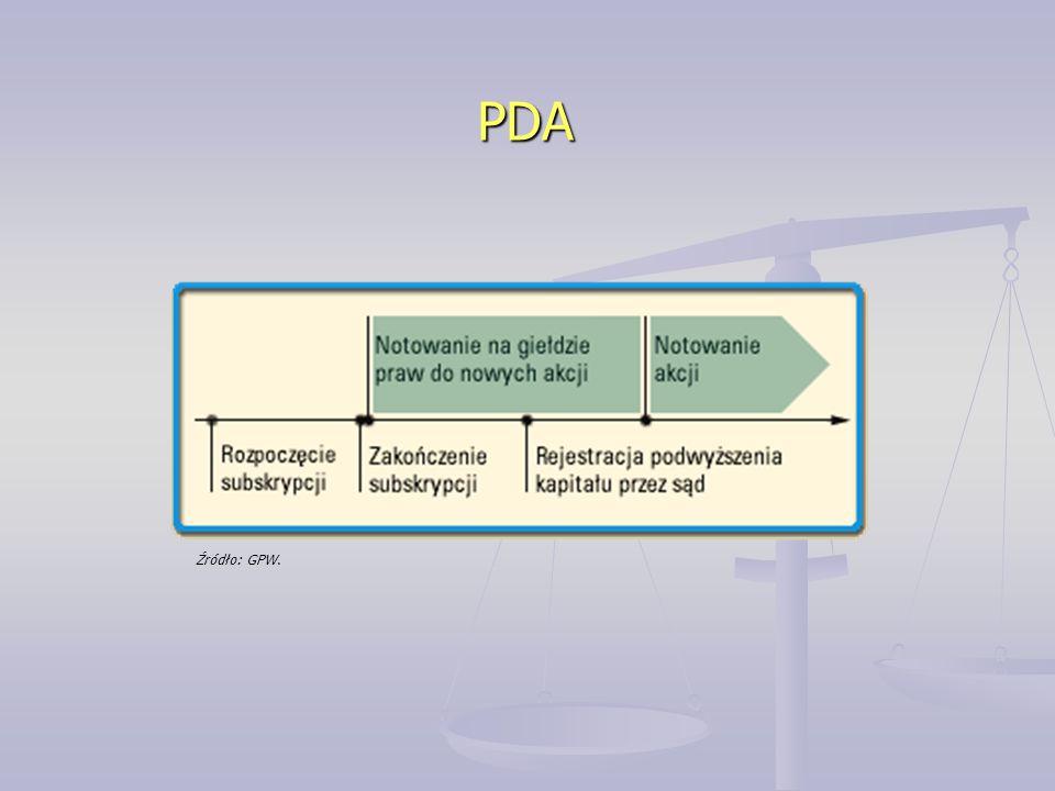 PDA Źródło: GPW.