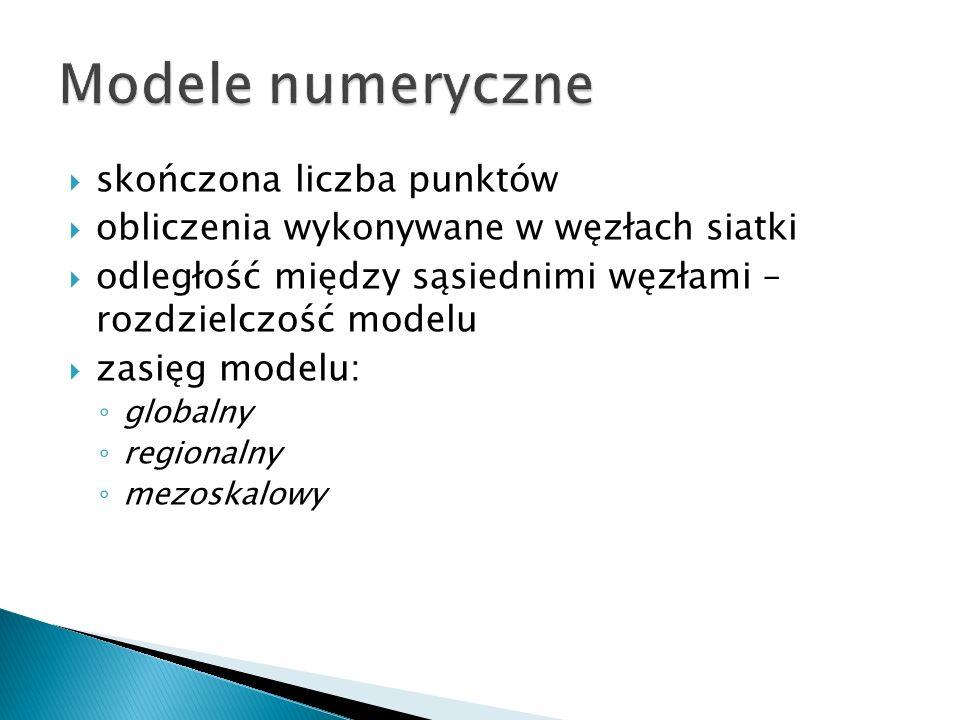 Modele numeryczne skończona liczba punktów
