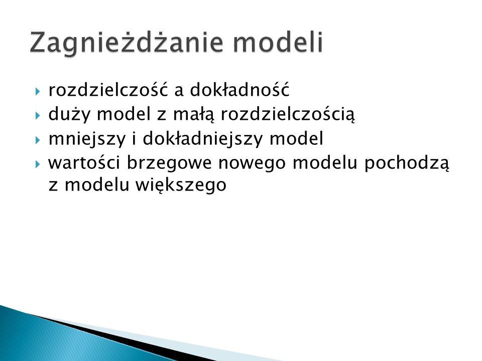 Zagnieżdżanie modeli rozdzielczość a dokładność