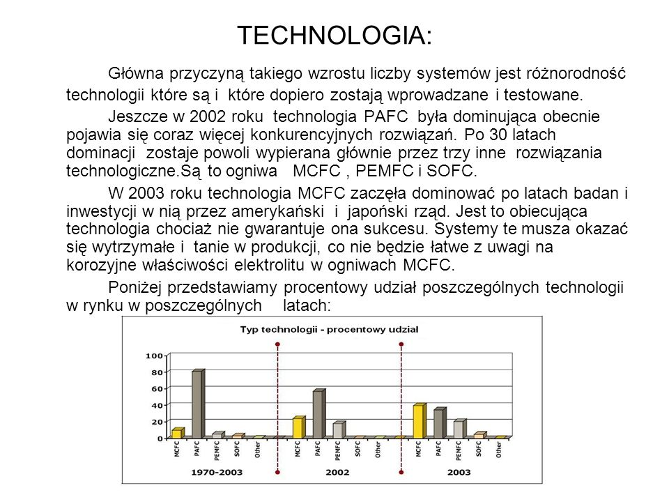 TECHNOLOGIA:
