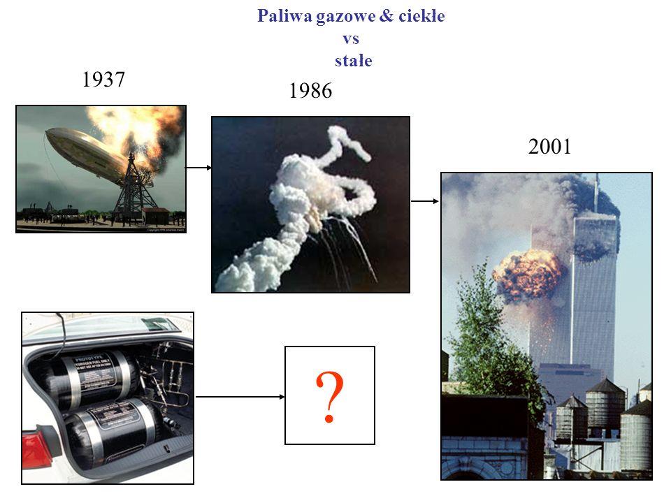 Paliwa gazowe & ciekłe vs stałe 1937 1986 2001