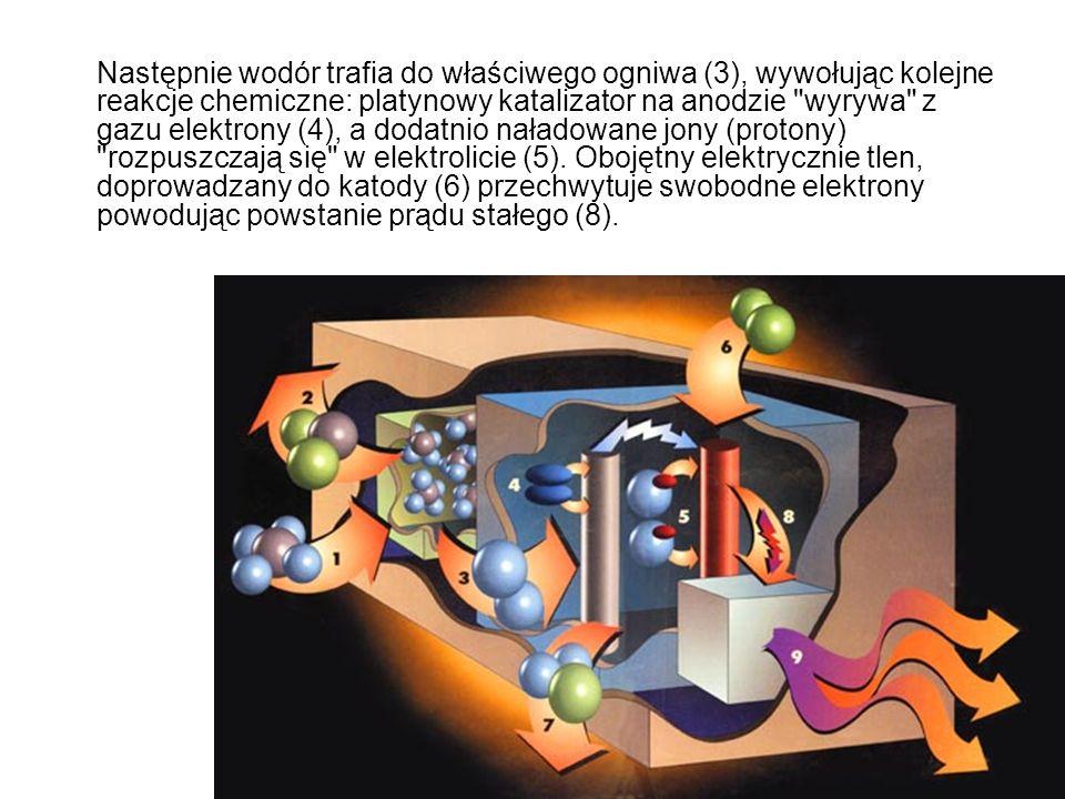 Następnie wodór trafia do właściwego ogniwa (3), wywołując kolejne reakcje chemiczne: platynowy katalizator na anodzie wyrywa z gazu elektrony (4), a dodatnio naładowane jony (protony) rozpuszczają się w elektrolicie (5).