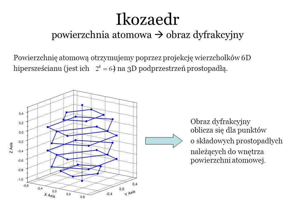 Ikozaedr powierzchnia atomowa  obraz dyfrakcyjny