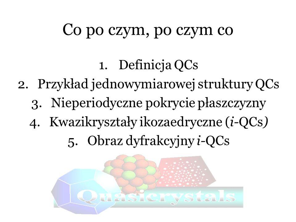 Co po czym, po czym co Definicja QCs
