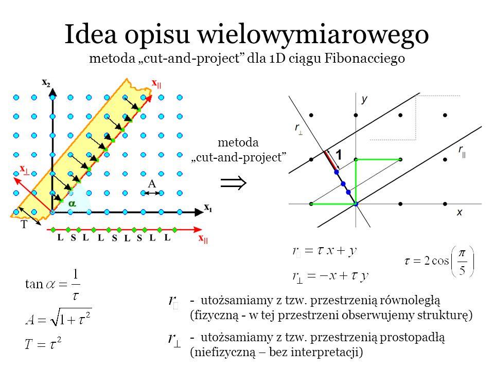 """Idea opisu wielowymiarowego metoda """"cut-and-project dla 1D ciągu Fibonacciego"""