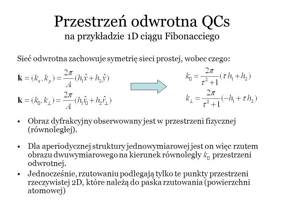 Przestrzeń odwrotna QCs na przykładzie 1D ciągu Fibonacciego