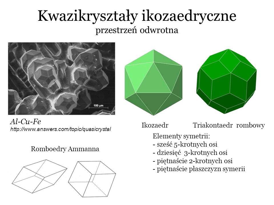 Kwazikryształy ikozaedryczne przestrzeń odwrotna