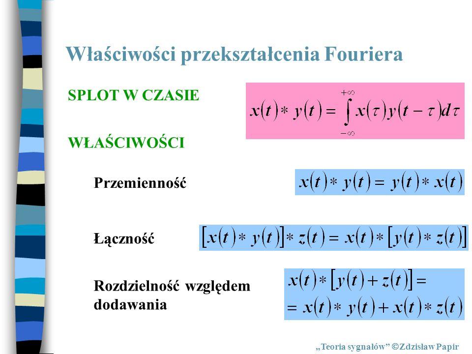 Właściwości przekształcenia Fouriera